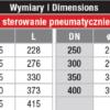 https://www.serafin.agro.pl/wp-content/uploads/2020/10/pneumatyczny45_1-100x100.png